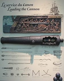 How to Load a Cannon!